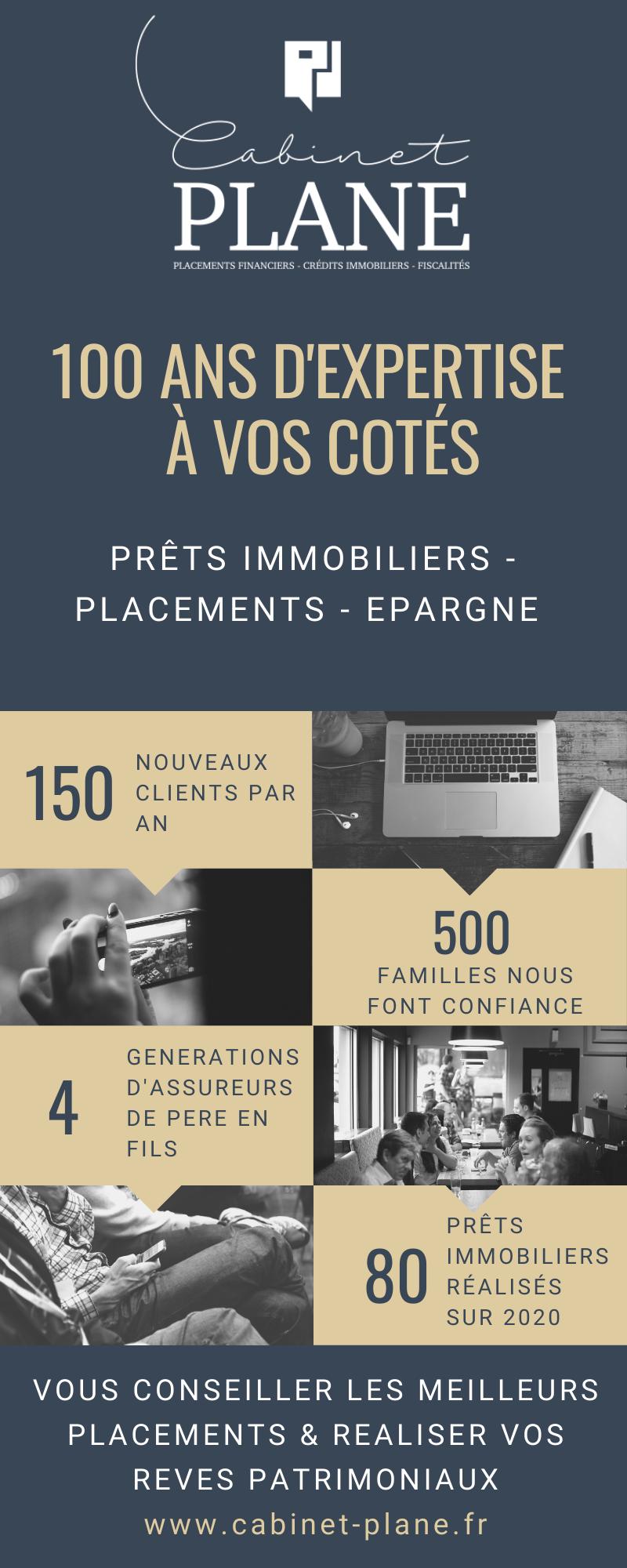 cabinet-plane-perpignan-epargne-patrimoine-infographie-100-ans-a-vos-cotes